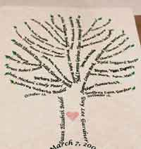 Over 50 Free Family Tree Crafts Patterns at AllCrafts!