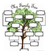 Over 50 free family tree crafts patterns at allcrafts free family tree template pronofoot35fo Gallery