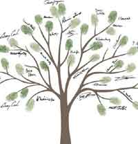 friendship tree template - over 50 free family tree crafts patterns at allcrafts